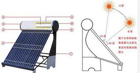 苏州皇明太阳能热水器售后